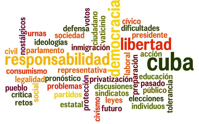 Nube de etiquetas sobre el futuro de Cuba