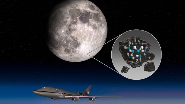 Ilustración de moléculas de agua en el cráter Clavius de la Luna e imagen del Observatorio Estratosférico de Astronomía Infrarroja de la NASA (SOFIA), un avión Boeing 747 con un potente telescopio incorporado. (NASA)