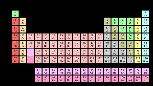 Confirman en japn el hallazgo del elemento nmero 113 de la tabla tabla peridica de los elementos cc urtaz Image collections