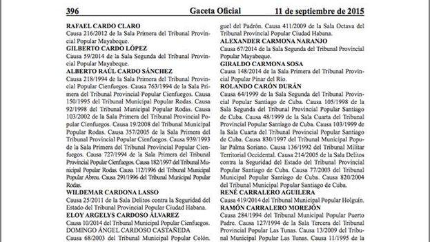 Listado de indultados en la Gaceta Oficial de Cuba.