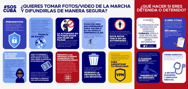 ¿Quieres tomar fotos y videos de la marcha y difundirlos de forma segura? (Cortesía)