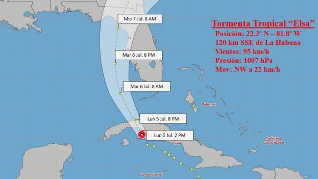 El centro de la tormenta tropical Elsa tocó tierra al filo de las dos de la tarde de este lunes, por un punto del sur de la provincia de Matanzas. (INSMET)