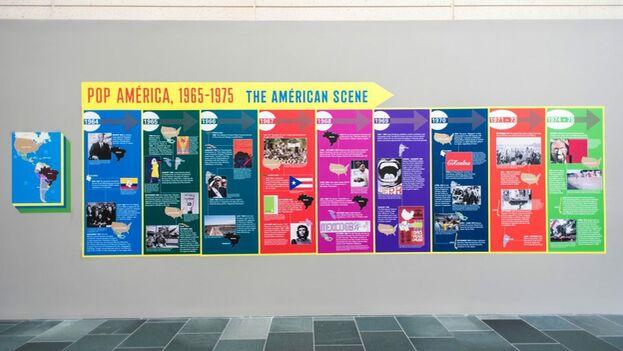 Fragmento de la exposición 'Pop América 1965-1975' en la que se muestra un recorrido por la historia americana.