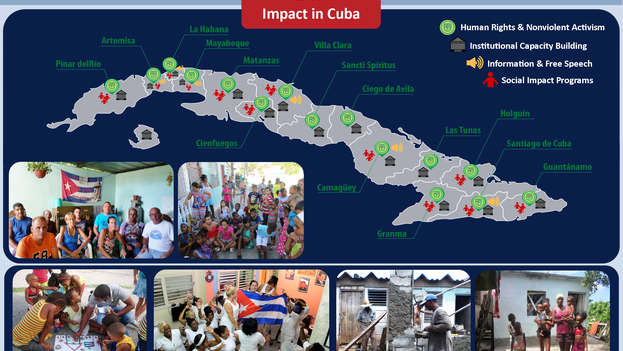 La Fundación Nacional Cubano Americana tiene proyectos en 14 provincias del país. (FNCA)