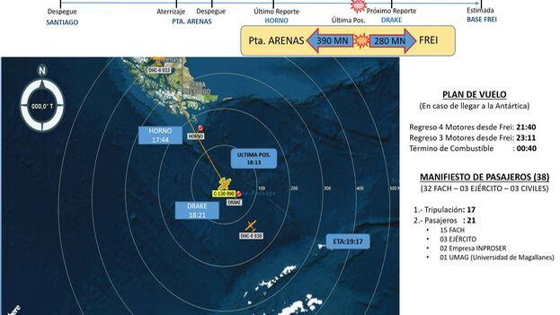 Gráfico de las posiciones del avión distribuido por la Fuerza Aérea chilena.