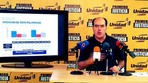 Julio Borges con las encuestas que indican el voto mayoritariamente favorable a la oposición. (@JulioBorges)