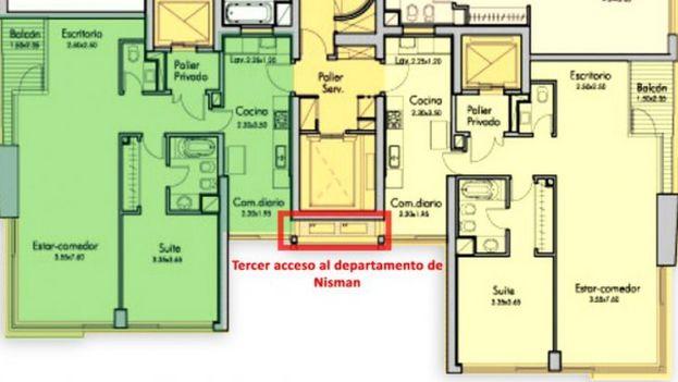 Plano de la casa de Nisman publicado por la prensa argentina. La policía encontró un pasadizo secreto con acceso a la vivienda