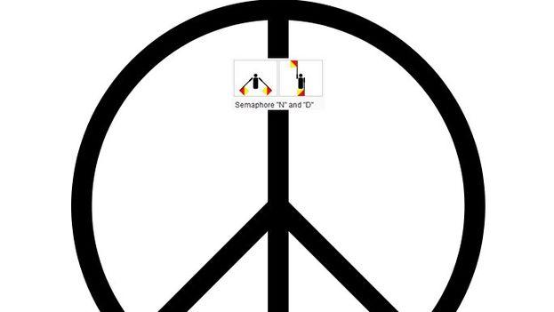 Las líneas del símbolo de la paz, creado en 1958 por la campaña para el desarme nuclear, representa las letras N y D. (NobelPrize)
