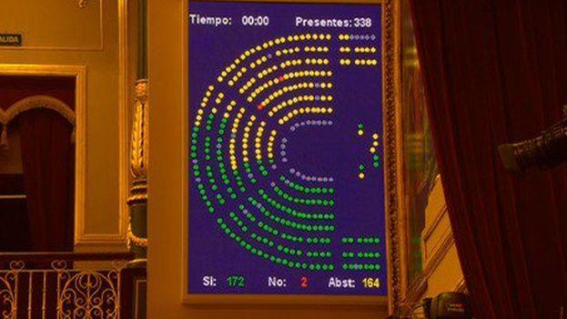 Dos diputados del Partido Popular votaron en contra de la exhumación, por error según su grupo. (Congreso)