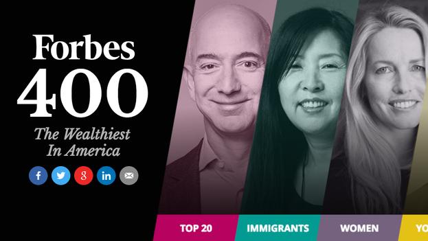 La lista Forbes de los 400 más ricos incluye un 10% de inmigrantes. (Forbes)
