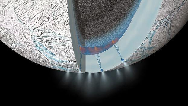 lustración de Encélado, con su océano subterráneo y los supergéiseres que emanan por el polo sur. (NASA/JPL-Caltech)