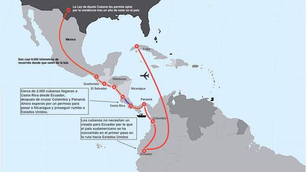 La ruta de las migraciones de los cubanos. (14ymedio)