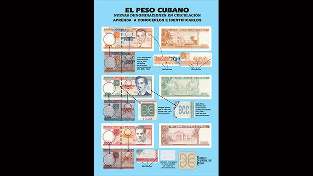 Cartel del Banco Central con las especificaciones de los nuevos billetes. (Banco Central de Cuba)