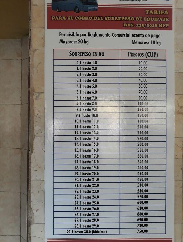 Tarifas por exceso de peso en los ómnibus. (14ymedio)