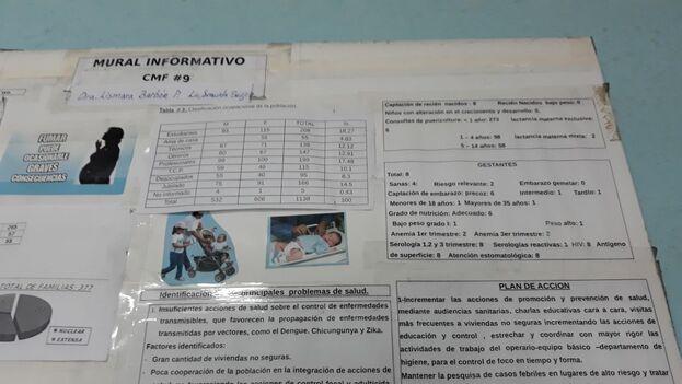 En este consultorio de La Habana, que atiende a unos 500 habitantes, tienen 5 embarazos en la categoría de precoz. (14ymedio)