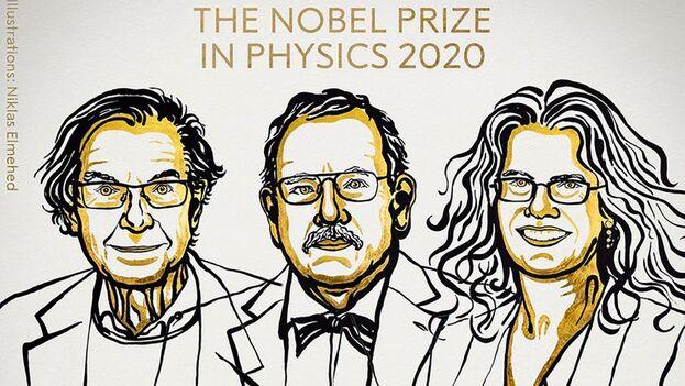 La teoría de la relatividad es el punto de arranque para que estos tres físicos llegaran al núcleo del universo. (NobelPrize)