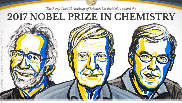 Tres expertos en la técnica técnica para ver moléculas en 3D ganan el Nobel de Química. (NobelPrize)