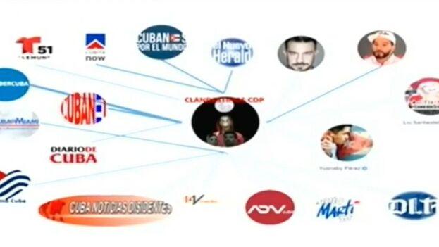 La televisión estatal establece un vínculo entre Clandestinos y la prensa independiente, de Miami o personajes populares que han mostrado apoyo al grupo. (Captura)