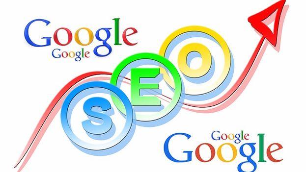 La obsesión por el posicionamiento en Google